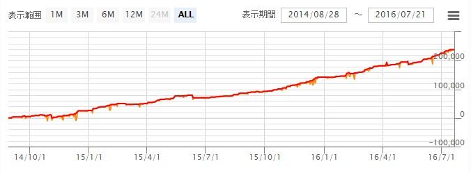 SnapCrab_NoName_2016-7-21_18-39-8_No-00