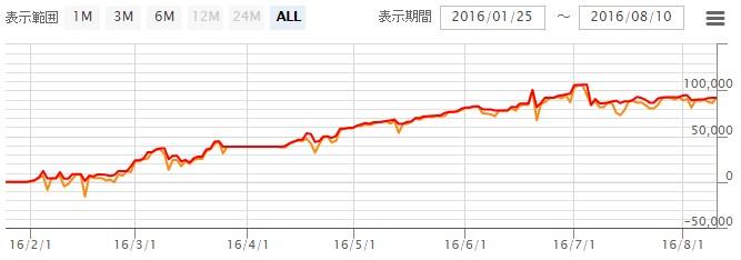 SnapCrab_NoName_2016-8-10_17-47-58_No-00