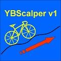 YellowBicycleScalper for USD/JPY v1
